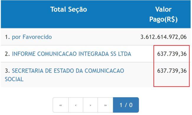 governo-flavio-dino-informe-comunicacao-integrada-6