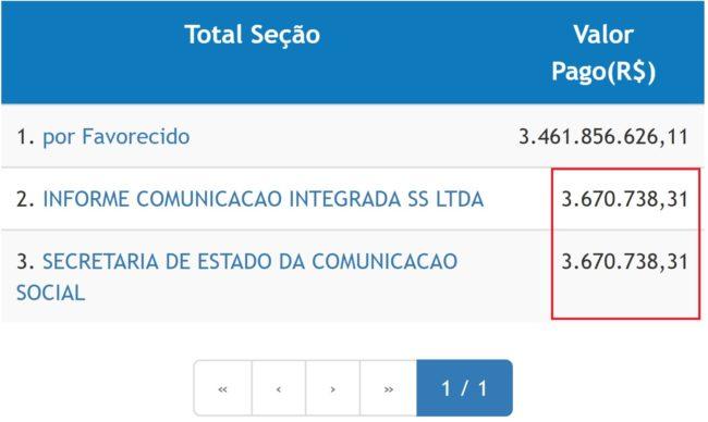 governo-flavio-dino-informe-comunicacao-integrada-7