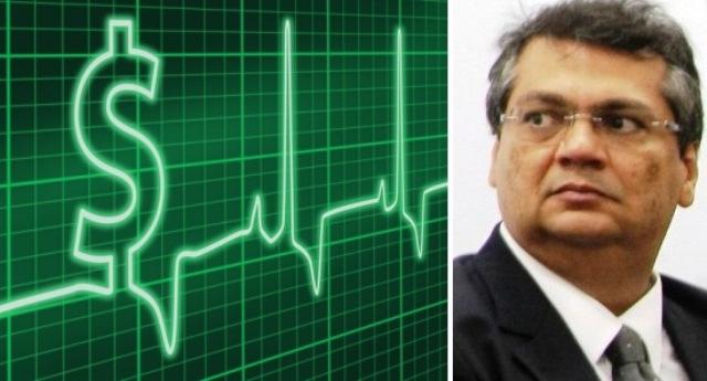 Governo Flávio Dino gastou R$ 1,3 bilhão com terceirização da saúde pública