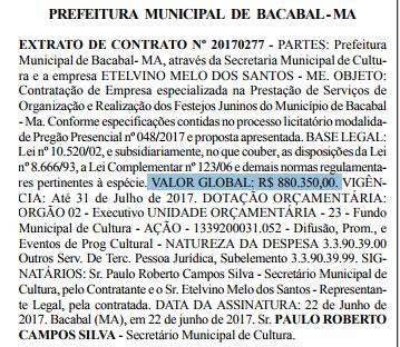 Descendo pelo ralo: Prefeitura de Bacabal torrou quase R$ 1.000.000,00 em seis dias de festejos juninos
