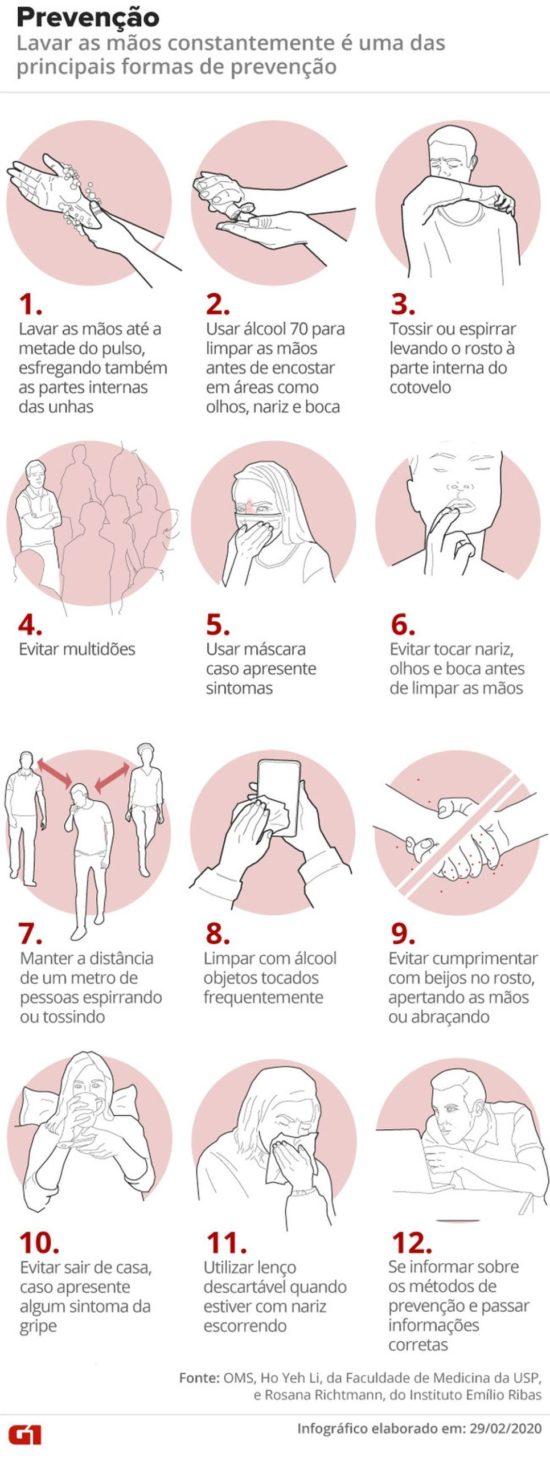 Dicas de prevenção contra o coronavírus