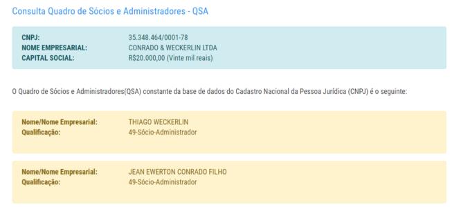 Receita Federal confirma capital de apenas R$ 20 mil